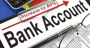 Number of adult Indians with bank accounts rises to 80%